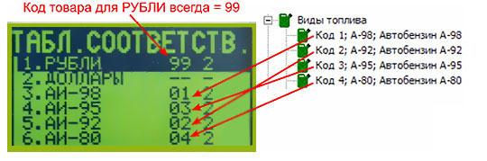 терминал петрол плюс инструкция - фото 2