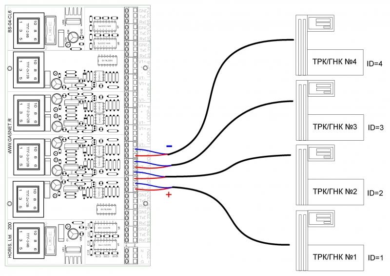 На схеме ТРК с ID 1 и 2